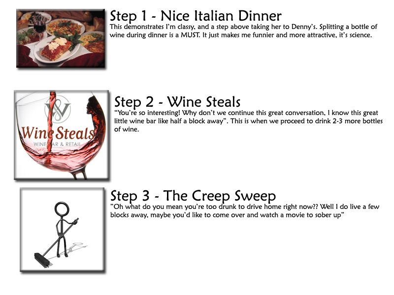 the date steps