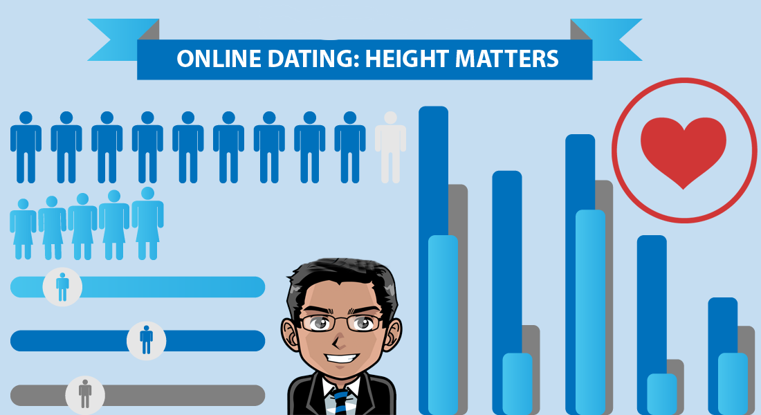 I'm Too Short To Date: Statistically Speaking